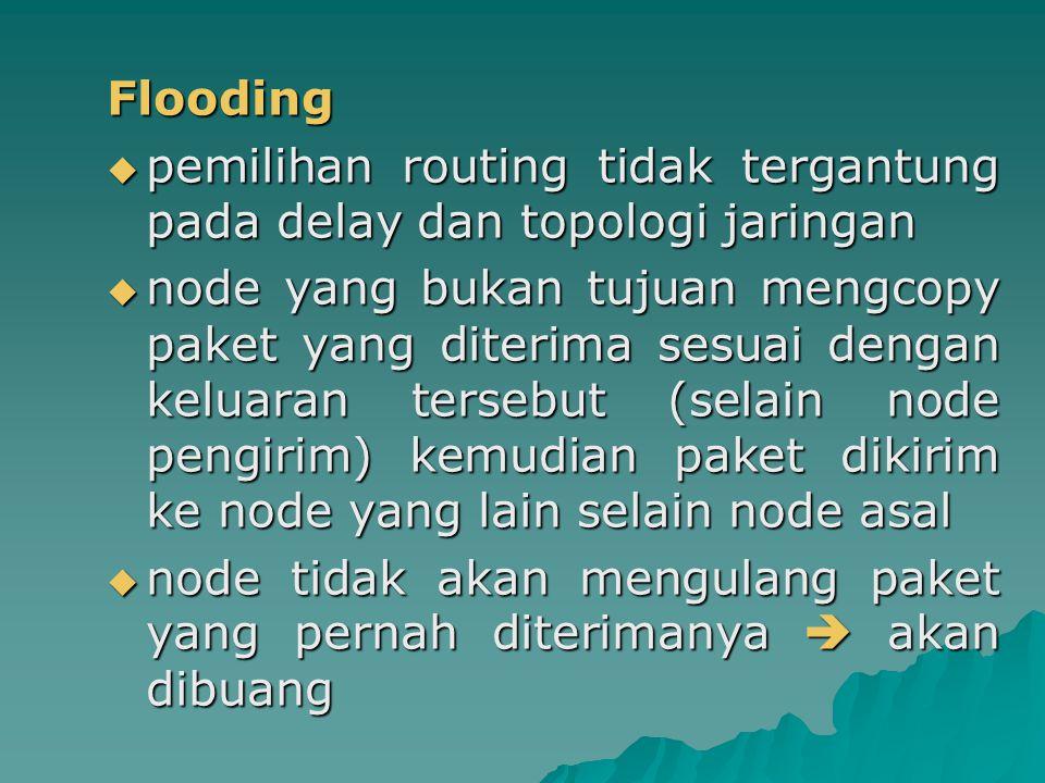 Flooding  pemilihan routing tidak tergantung pada delay dan topologi jaringan  node yang bukan tujuan mengcopy paket yang diterima sesuai dengan kel