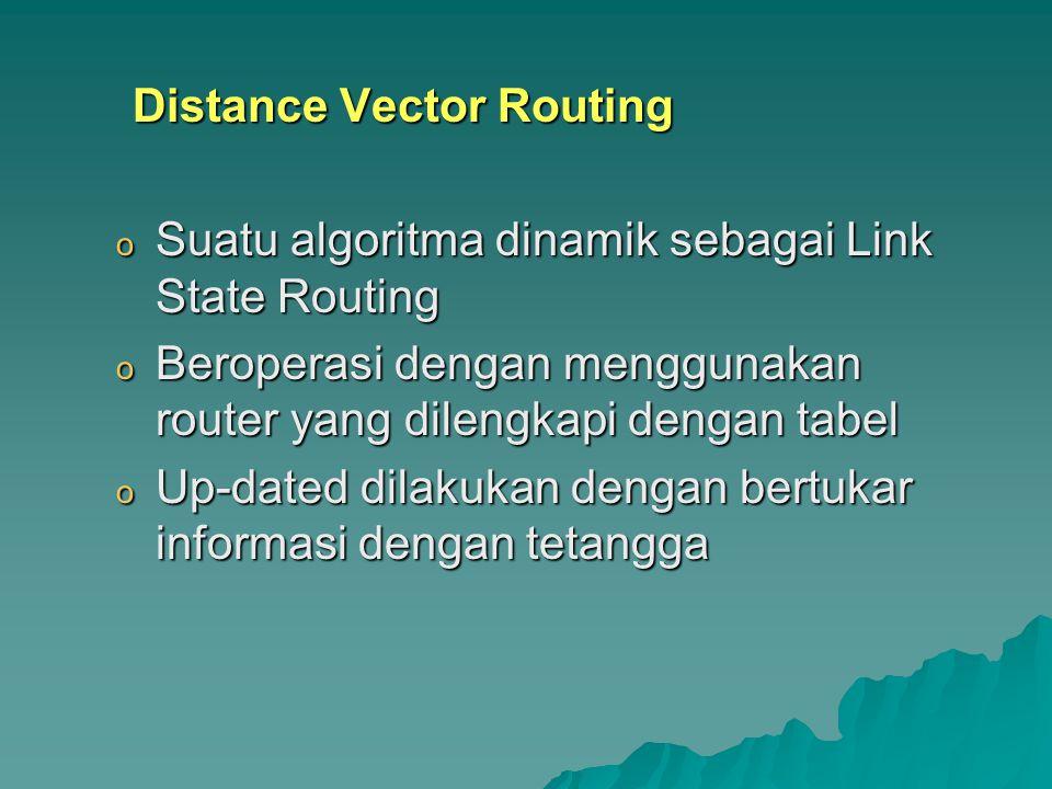 Distance Vector Routing Distance Vector Routing o Suatu algoritma dinamik sebagai Link State Routing o Beroperasi dengan menggunakan router yang dilen