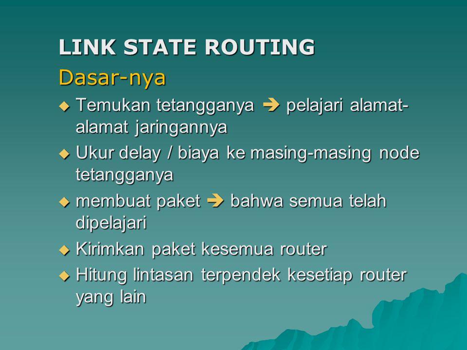 LINK STATE ROUTING Dasar-nya  Temukan tetangganya  pelajari alamat- alamat jaringannya  Ukur delay / biaya ke masing-masing node tetangganya  memb