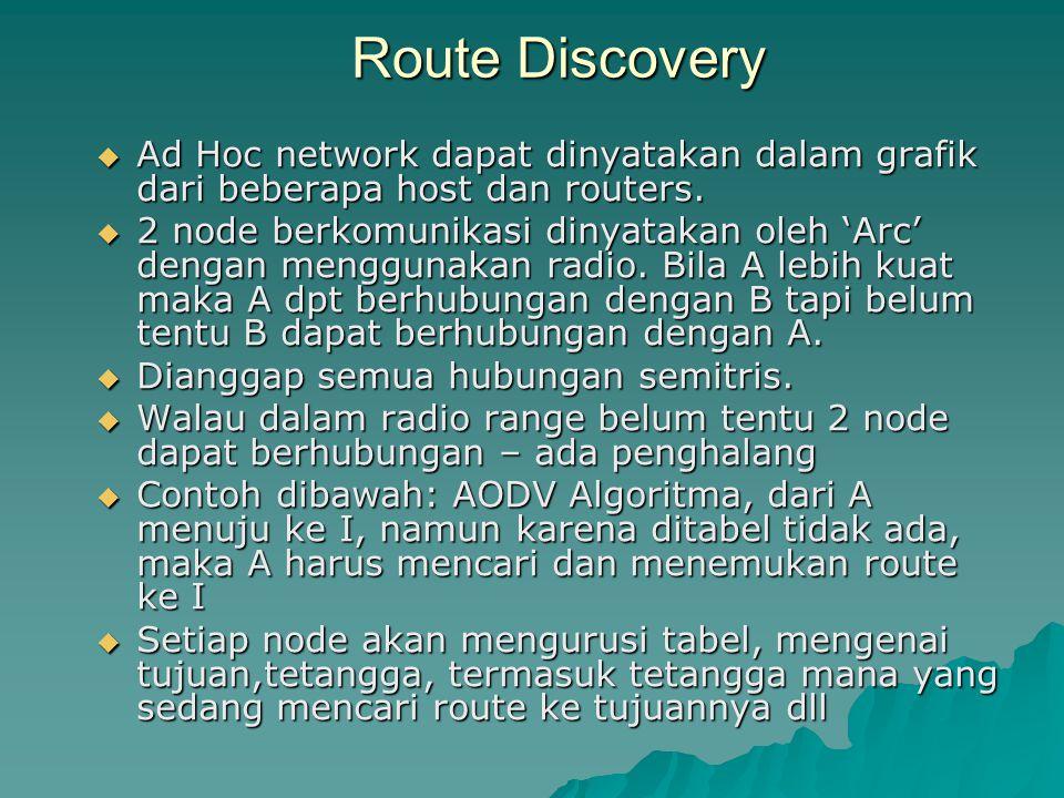 Route Discovery  Ad Hoc network dapat dinyatakan dalam grafik dari beberapa host dan routers.  2 node berkomunikasi dinyatakan oleh 'Arc' dengan men