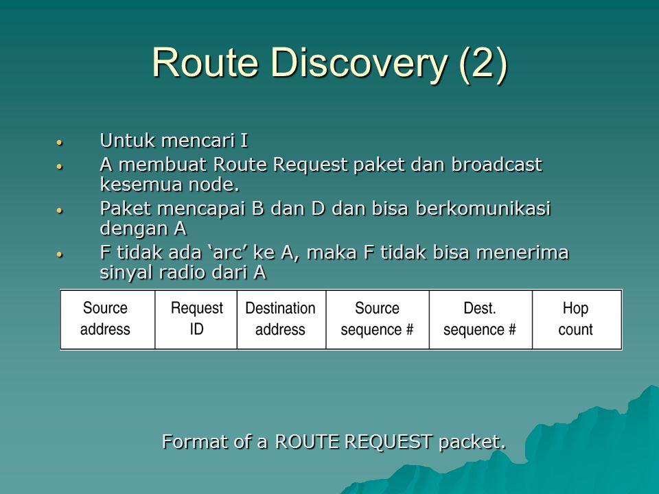Route Discovery (2) Untuk mencari I Untuk mencari I A membuat Route Request paket dan broadcast kesemua node. A membuat Route Request paket dan broadc