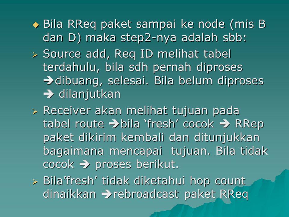  Bila RReq paket sampai ke node (mis B dan D) maka step2-nya adalah sbb:  Source add, Req ID melihat tabel terdahulu, bila sdh pernah diproses  dib