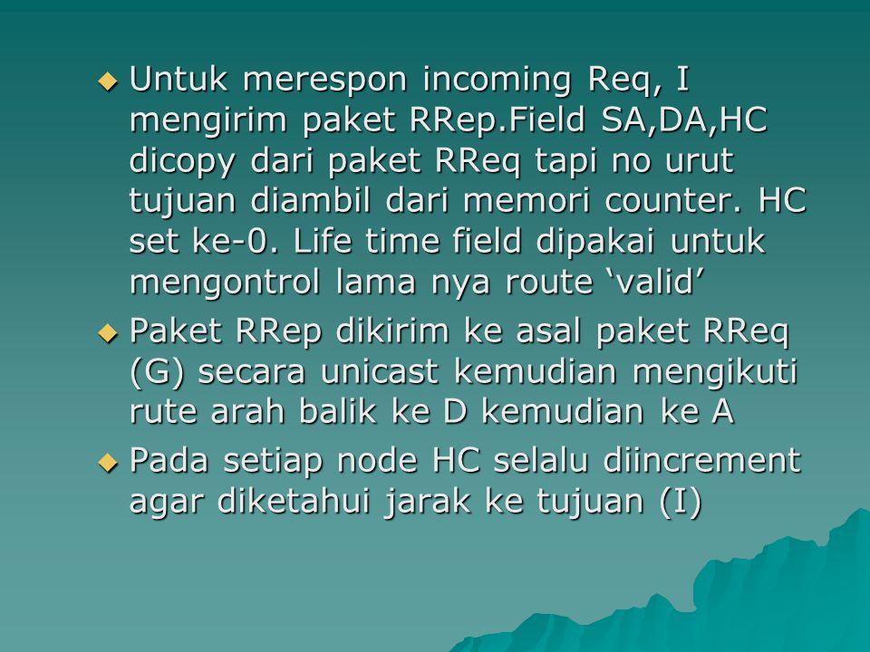  Untuk merespon incoming Req, I mengirim paket RRep.Field SA,DA,HC dicopy dari paket RReq tapi no urut tujuan diambil dari memori counter. HC set ke-