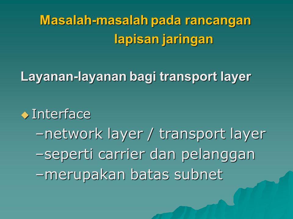  Rancangan sesuai dengan tujuan –layanan harus independent terhadap subnet –transport layer dibatasi jumlah, jenis dan topologi subnet yang ada –alamat jaringan menggunakan penomoran yang uniform Network Layer (subnet) dan Transport Layer (host) merupakan service yang dilakukan network layer ~ dilakukan subnet.