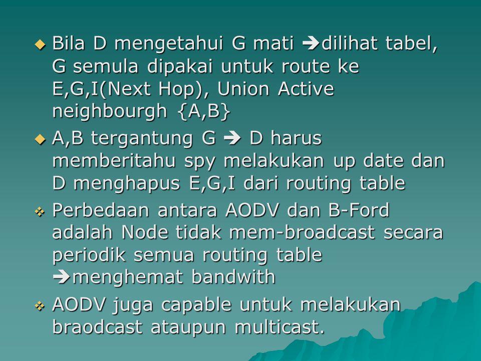  Bila D mengetahui G mati  dilihat tabel, G semula dipakai untuk route ke E,G,I(Next Hop), Union Active neighbourgh {A,B}  A,B tergantung G  D har