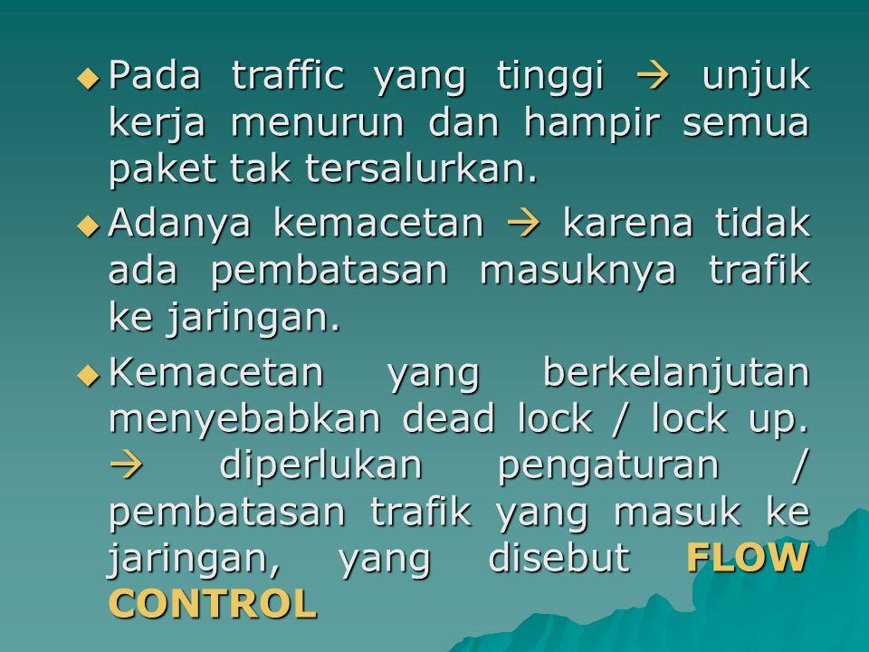  Pada traffic yang tinggi  unjuk kerja menurun dan hampir semua paket tak tersalurkan.  Adanya kemacetan  karena tidak ada pembatasan masuknya tra