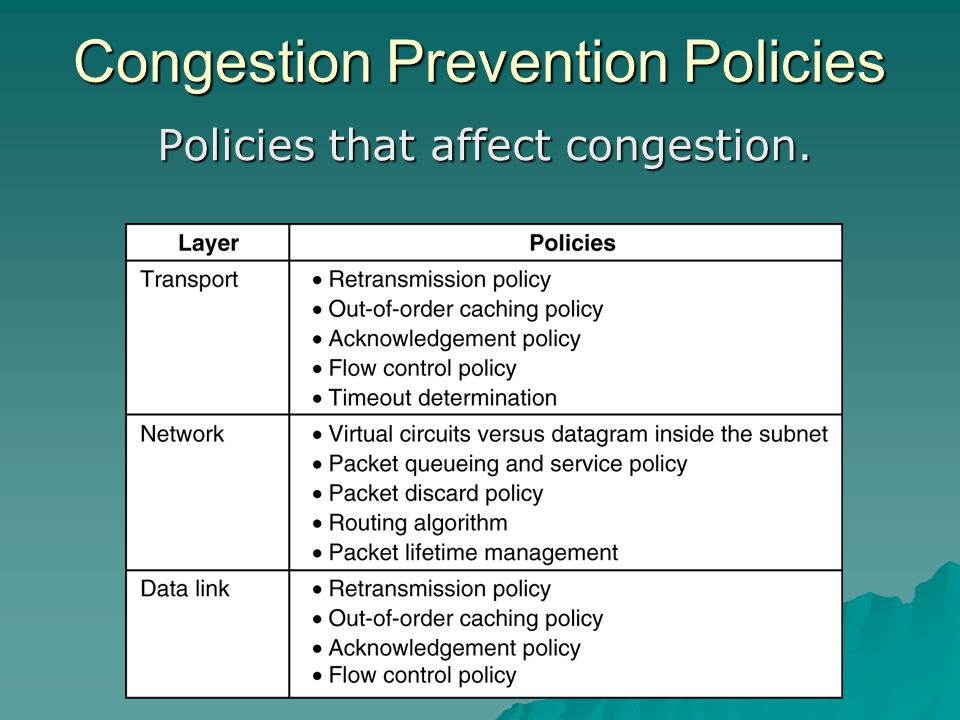 Congestion Prevention Policies Policies that affect congestion. 5-26
