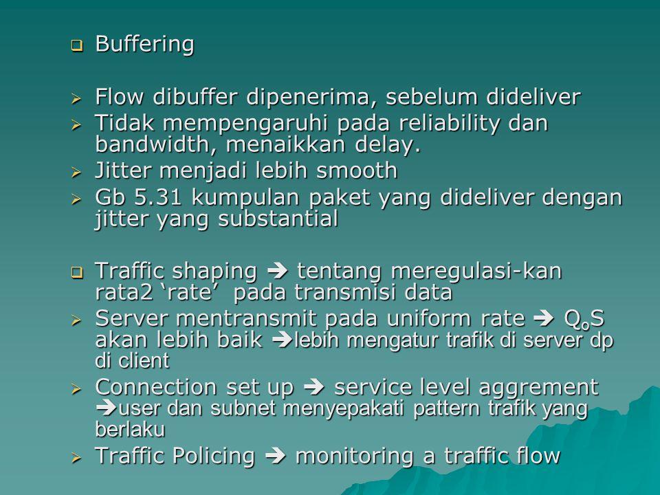  Buffering  Flow dibuffer dipenerima, sebelum dideliver  Tidak mempengaruhi pada reliability dan bandwidth, menaikkan delay.  Jitter menjadi lebih