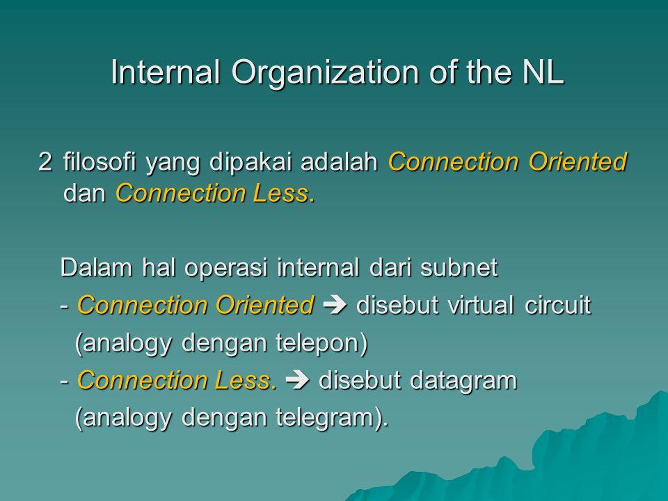 How Network can be connected  Jaringan dapat dihubungkan dengan beberapa penghubung yang berbeda sesuai dengan lapisan masing2.