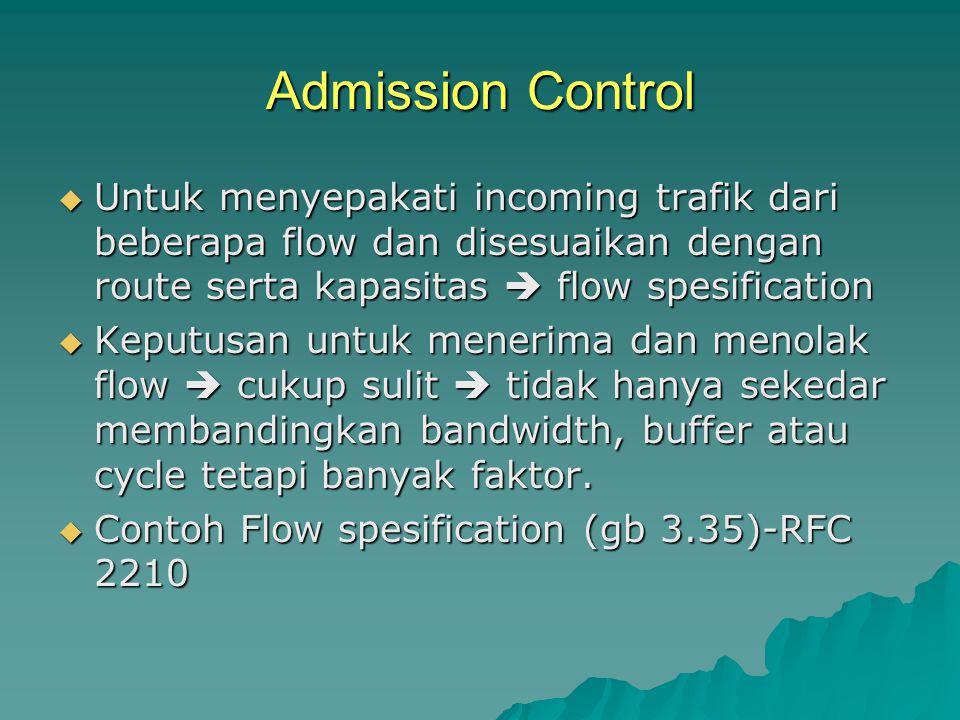  Untuk menyepakati incoming trafik dari beberapa flow dan disesuaikan dengan route serta kapasitas  flow spesification  Keputusan untuk menerima da