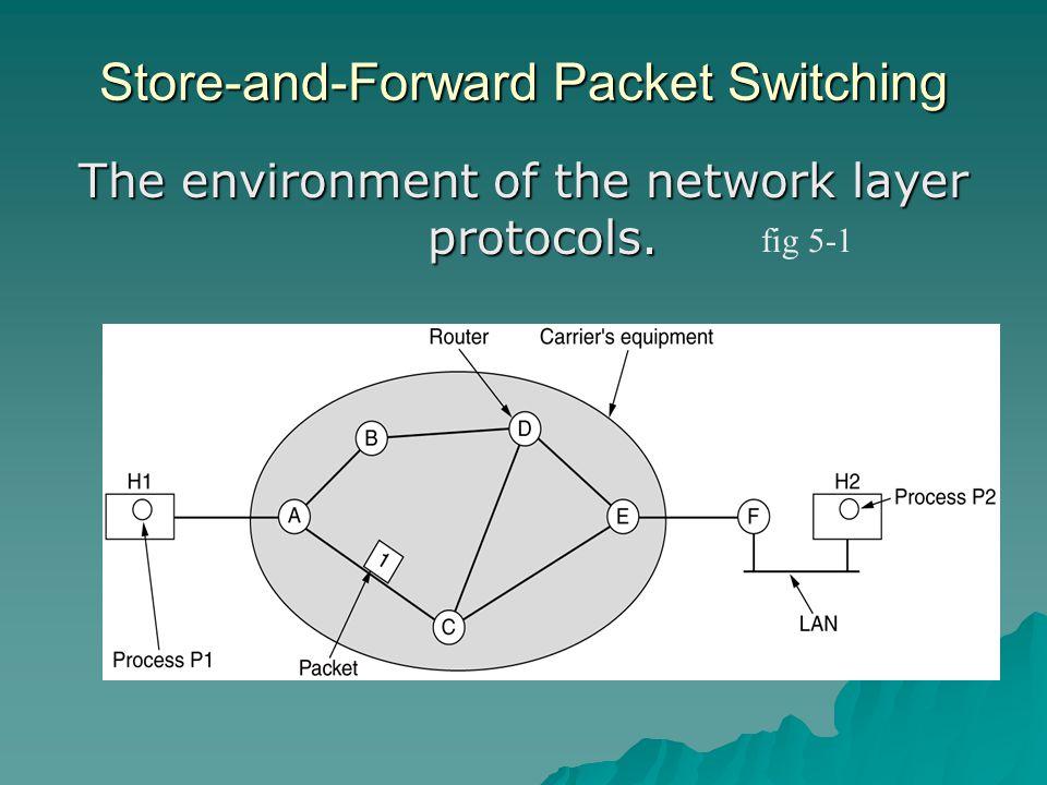  Cara Kerja :  Host 1 mengirim paket ke alamat host 2, dimasukkan ke ethernet frame, diteruskan ke multiprotokol di Paris.