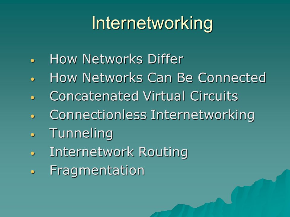 Internetworking How Networks Differ How Networks Differ How Networks Can Be Connected How Networks Can Be Connected Concatenated Virtual Circuits Concatenated Virtual Circuits Connectionless Internetworking Connectionless Internetworking Tunneling Tunneling Internetwork Routing Internetwork Routing Fragmentation Fragmentation