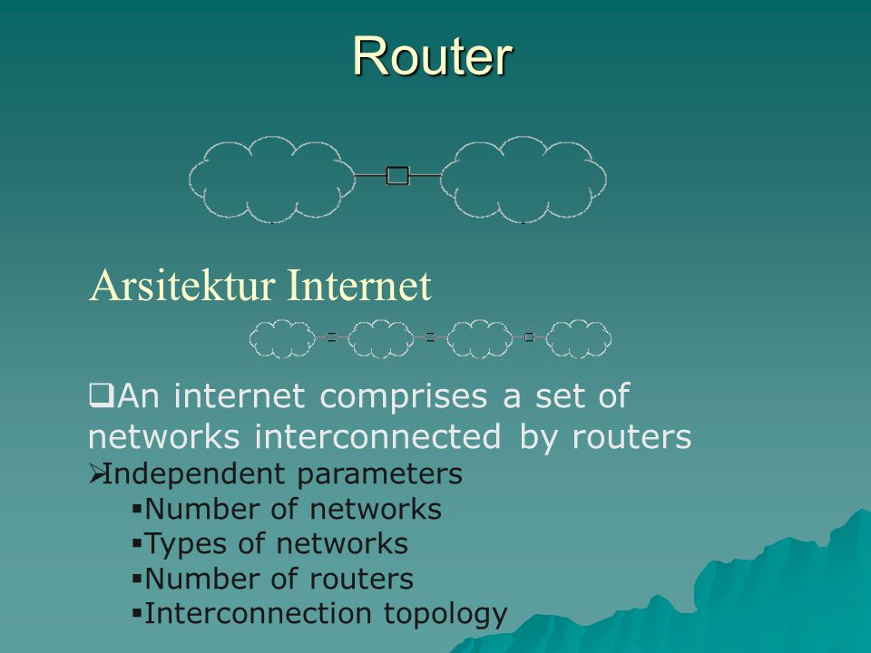 Router  An internet comprises a set of networks interconnected by routers  Independent parameters  Number of networks  Types of networks  Number of routers  Interconnection topology Arsitektur Internet