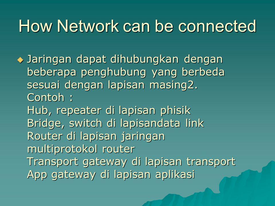 How Network can be connected  Jaringan dapat dihubungkan dengan beberapa penghubung yang berbeda sesuai dengan lapisan masing2. Contoh : Hub, repeate