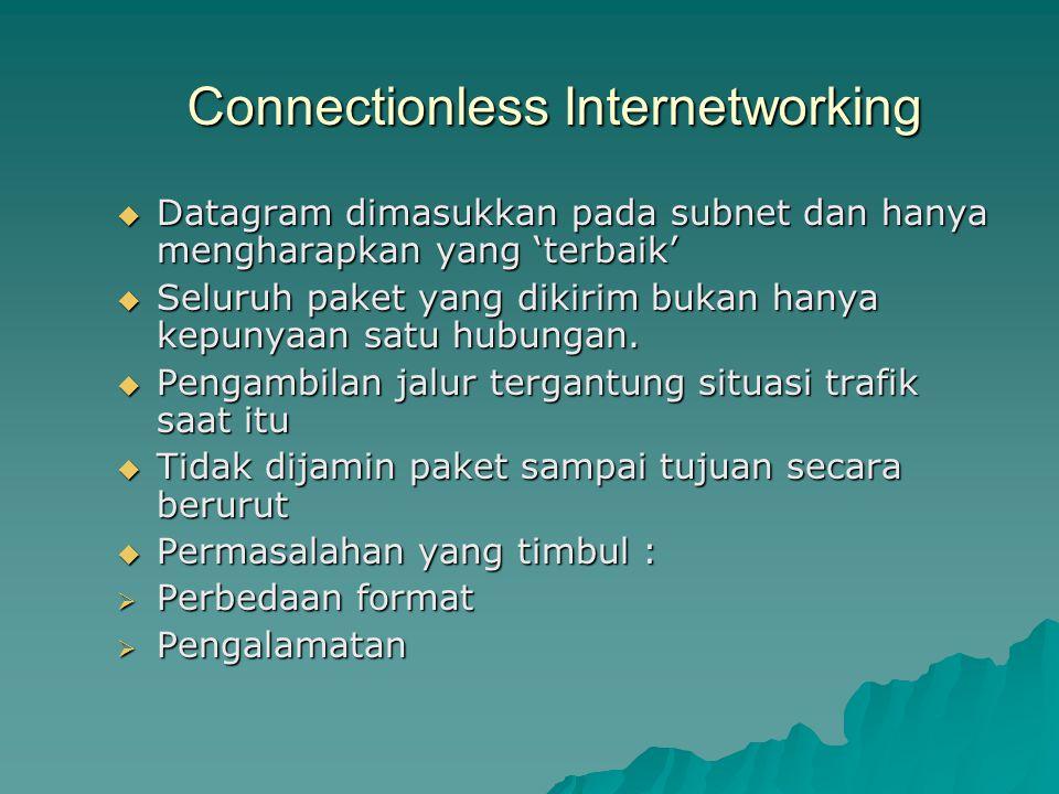 Connectionless Internetworking  Datagram dimasukkan pada subnet dan hanya mengharapkan yang 'terbaik'  Seluruh paket yang dikirim bukan hanya kepuny