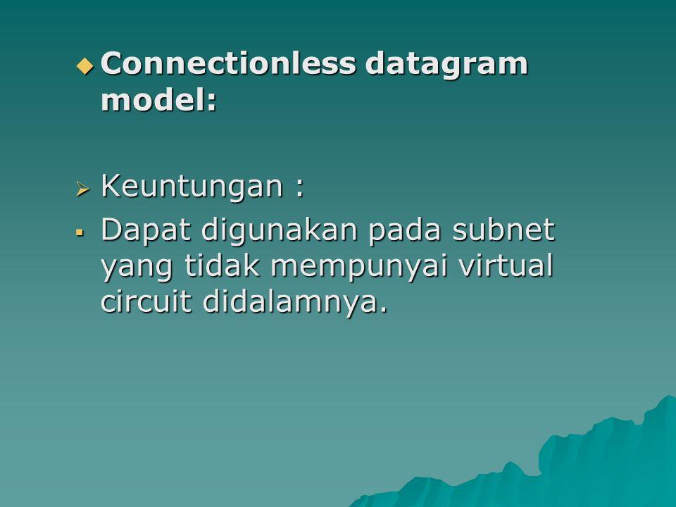  Connectionless datagram model:  Keuntungan :  Dapat digunakan pada subnet yang tidak mempunyai virtual circuit didalamnya.