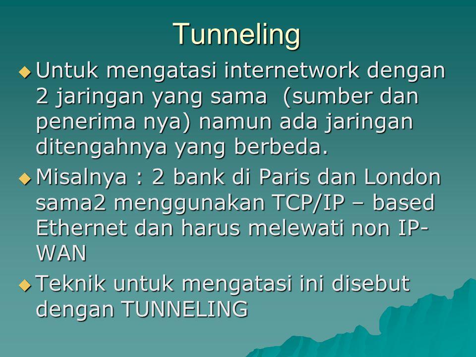 Tunneling  Untuk mengatasi internetwork dengan 2 jaringan yang sama (sumber dan penerima nya) namun ada jaringan ditengahnya yang berbeda.  Misalnya