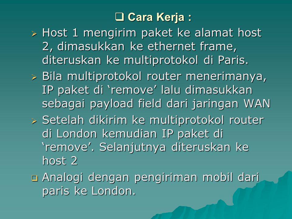 Cara Kerja :  Host 1 mengirim paket ke alamat host 2, dimasukkan ke ethernet frame, diteruskan ke multiprotokol di Paris.  Bila multiprotokol rout