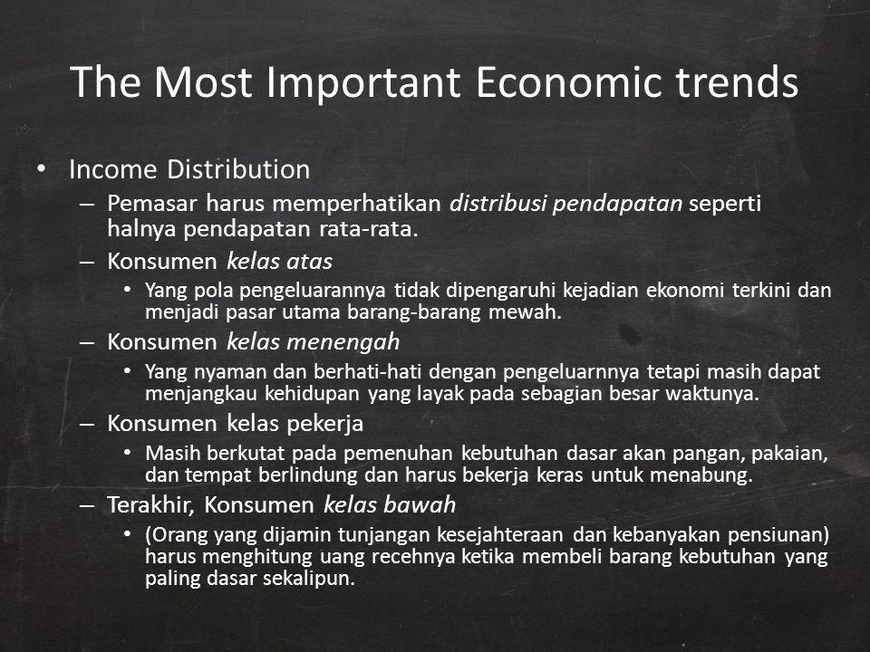 The Most Important Economic trends Income Distribution – Pemasar harus memperhatikan distribusi pendapatan seperti halnya pendapatan rata-rata. – Kons