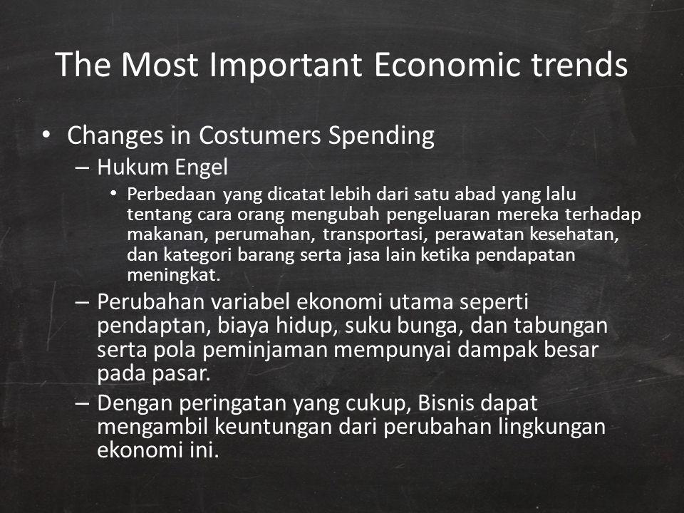 The Most Important Economic trends Changes in Costumers Spending – Hukum Engel Perbedaan yang dicatat lebih dari satu abad yang lalu tentang cara oran