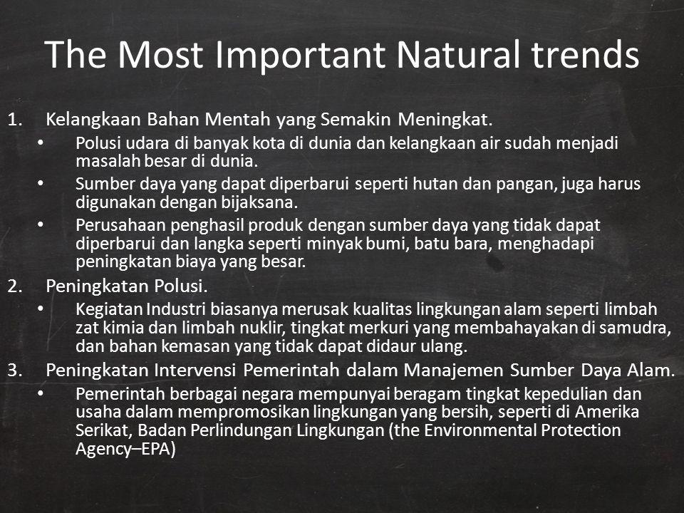 The Most Important Natural trends 1.Kelangkaan Bahan Mentah yang Semakin Meningkat. Polusi udara di banyak kota di dunia dan kelangkaan air sudah menj