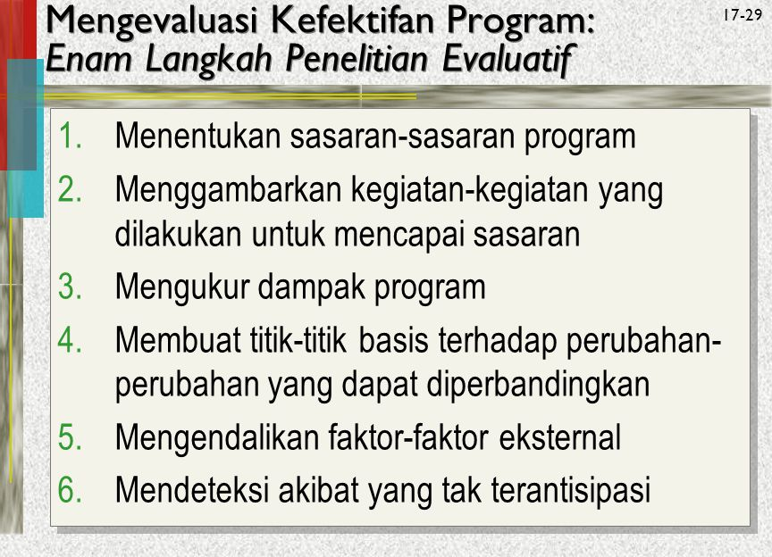 McGraw-Hill/Irwin© 2005 The McGraw-Hill Companies, Inc. All rights reserved. 17-29 Mengevaluasi Kefektifan Program: Enam Langkah Penelitian Evaluatif