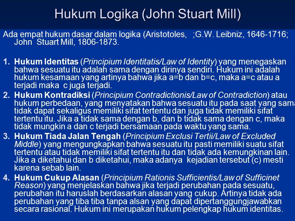 Hukum Logika (John Stuart Mill) Ada empat hukum dasar dalam logika (Aristotoles, ;G.W. Leibniz, 1646-1716; John Stuart Mill, 1806-1873. 1.Hukum Identi