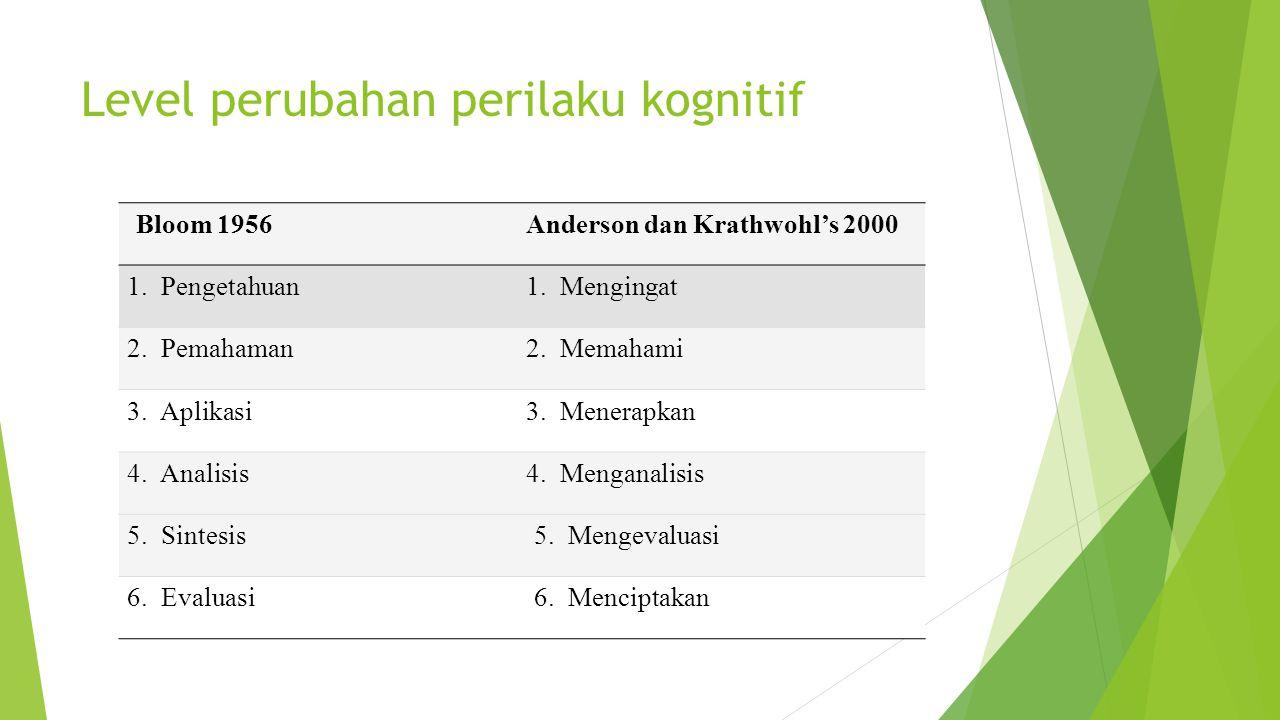 Level perubahan perilaku kognitif Bloom 1956Anderson dan Krathwohl's 2000 1. Pengetahuan1. Mengingat 2. Pemahaman2. Memahami 3. Aplikasi3. Menerapkan