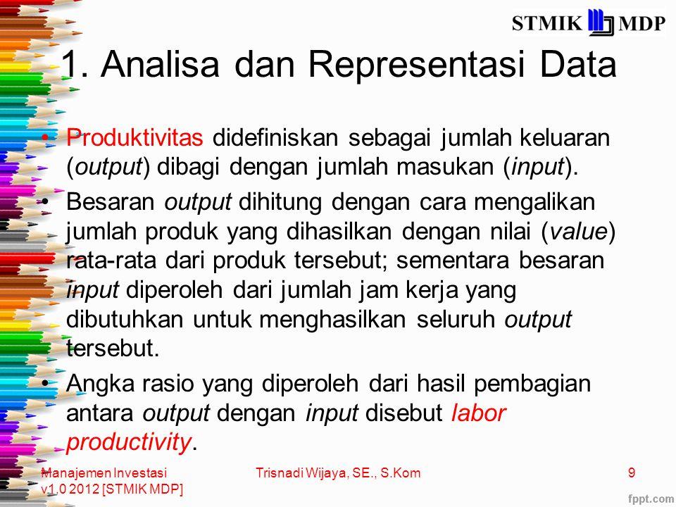 1. Analisa dan Representasi Data Produktivitas didefiniskan sebagai jumlah keluaran (output) dibagi dengan jumlah masukan (input). Besaran output dihi