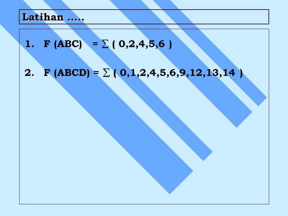 Latihan ….. 1. 1.F (ABC) =  ( 0,2,4,5,6 ) 2. 2.F (ABCD) =  ( 0,1,2,4,5,6,9,12,13,14 )