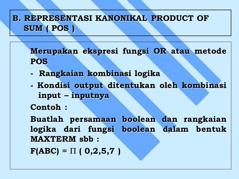 B. REPRESENTASI KANONIKAL PRODUCT OF SUM ( POS ) Merupakan ekspresi fungsi OR atau metode POS - Rangkaian kombinasi logika - Kondisi output ditentukan
