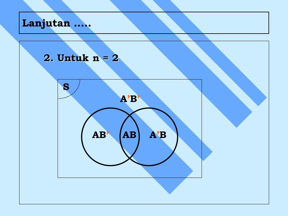 Lanjutan ….. 2. Untuk n = 2 S ABAB' A'B A'B'