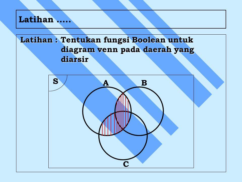 Latihan ….. Latihan : Tentukan fungsi Boolean untuk diagram venn pada daerah yang diarsir S AB C