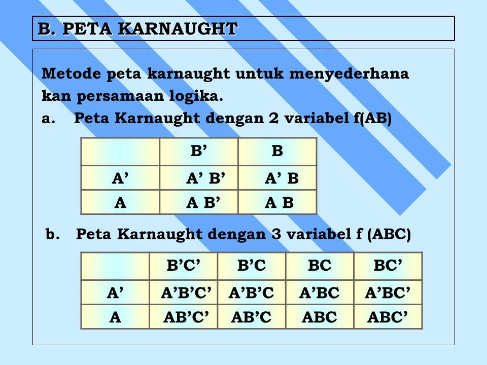 B. PETA KARNAUGHT Metode peta karnaught untuk menyederhana kan persamaan logika. a. a.Peta Karnaught dengan 2 variabel f(AB) B'B A' A' B' A' B A A B'