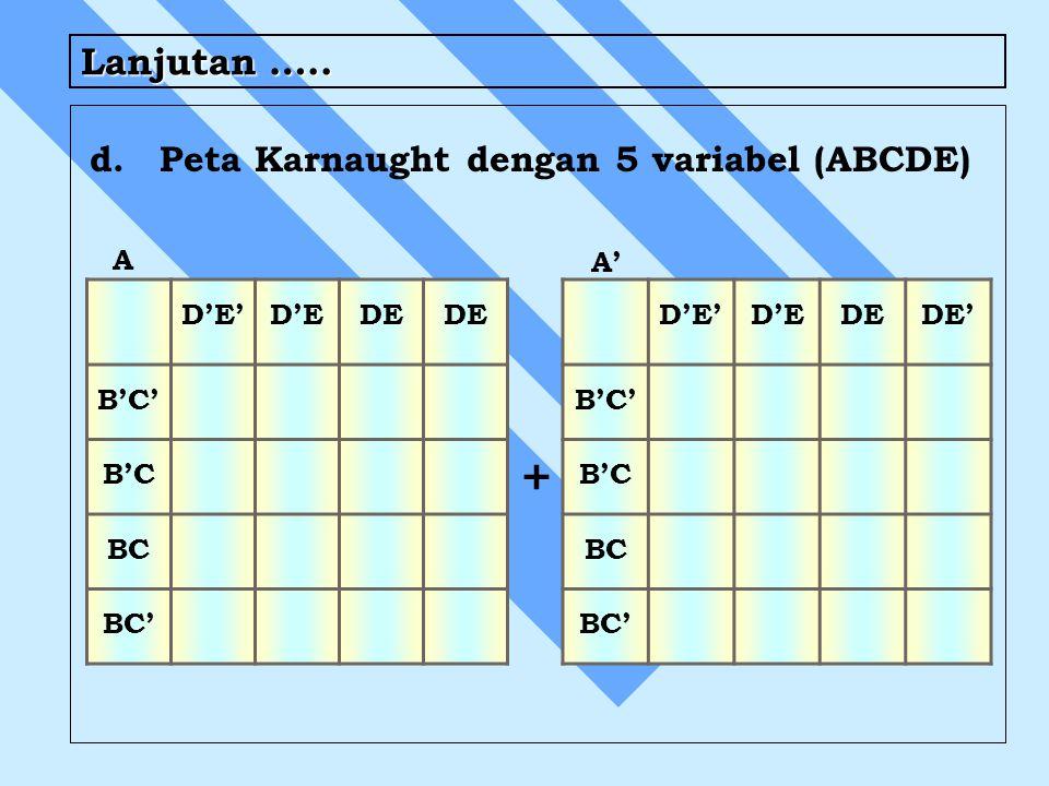 Lanjutan ….. d.Peta Karnaught dengan 5 variabel (ABCDE) D'E'D'EDE B'C' B'C BC BC' D'E'D'EDEDE' B'C' B'C BC BC' A A' +
