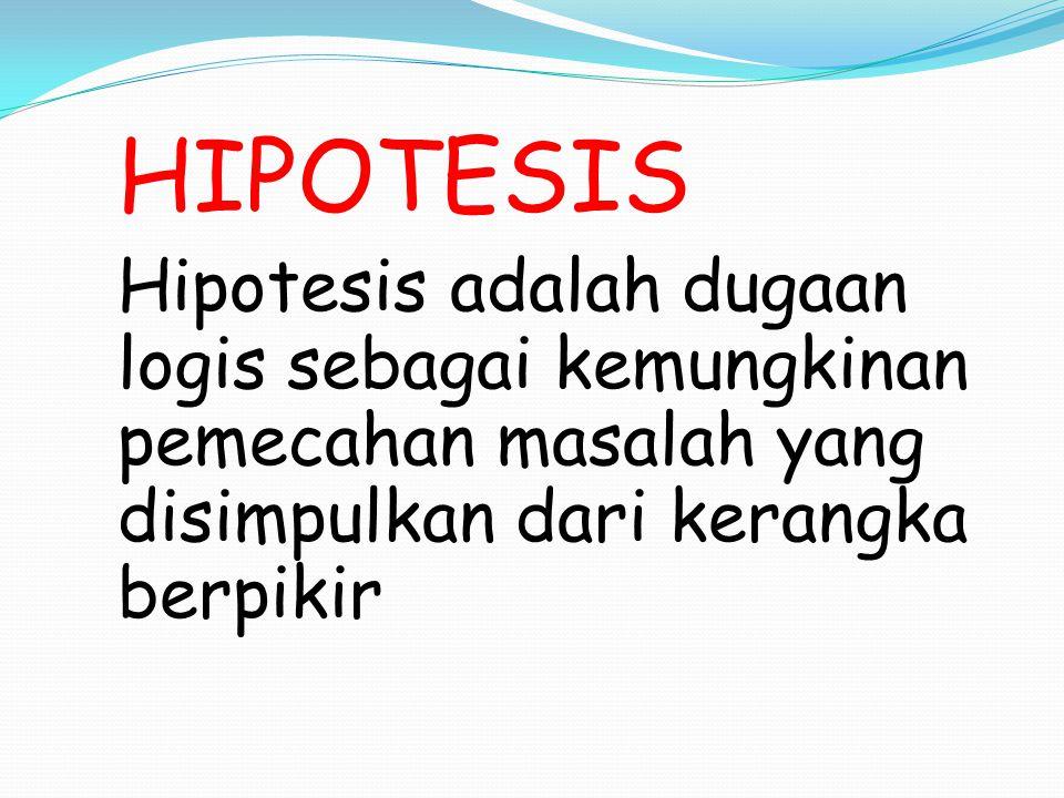 HIPOTESIS Hipotesis merupakan jawaban sementara terhadap masalah yang akan berlaku setelah diuji dengan fakta dan terbukti kebenarannya