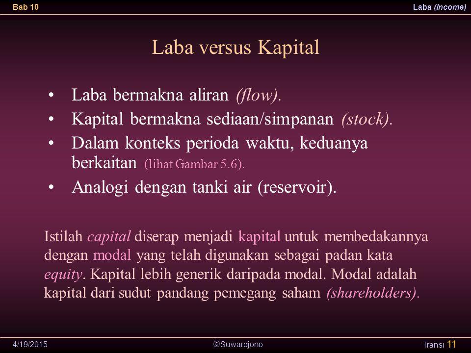  Suwardjono Bab 10Laba (Income) 4/19/2015 Transi 11 Laba versus Kapital Laba bermakna aliran (flow). Kapital bermakna sediaan/simpanan (stock). Dalam