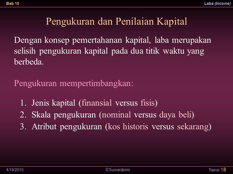  Suwardjono Bab 10Laba (Income) 4/19/2015 Transi 18 Pengukuran dan Penilaian Kapital 1.Jenis kapital (finansial versus fisis) 2.Skala pengukuran (nom
