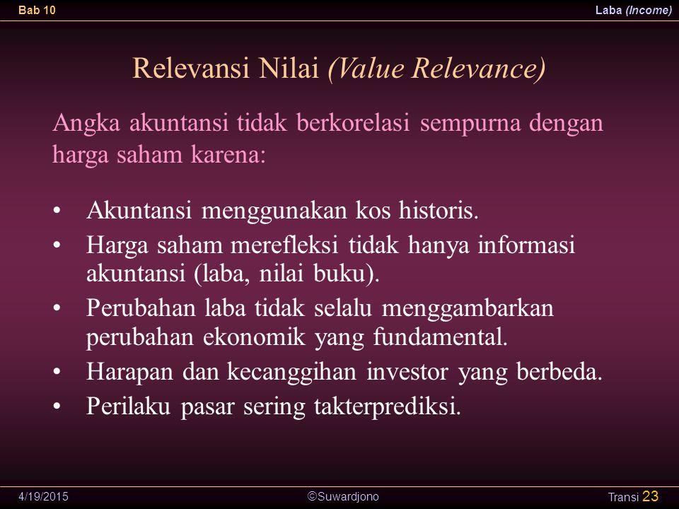  Suwardjono Bab 10Laba (Income) 4/19/2015 Transi 23 Relevansi Nilai (Value Relevance) Akuntansi menggunakan kos historis. Harga saham merefleksi tida