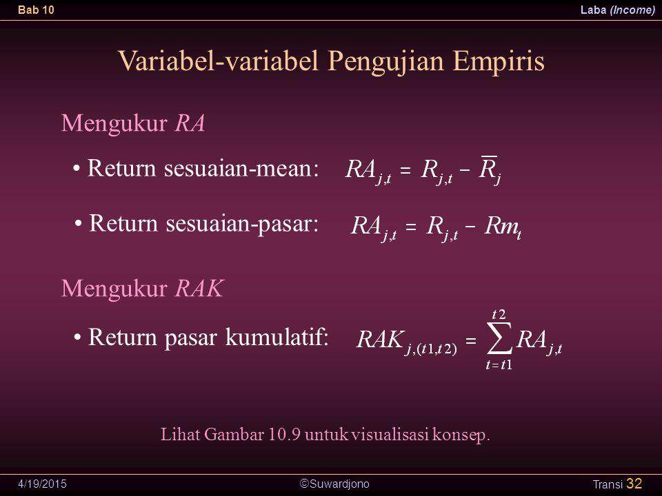  Suwardjono Bab 10Laba (Income) 4/19/2015 Transi 32 Variabel-variabel Pengujian Empiris Lihat Gambar 10.9 untuk visualisasi konsep. Mengukur RA Retur
