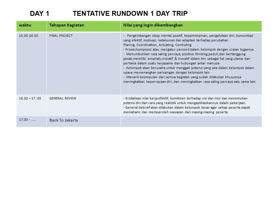 DAY 1 TENTATIVE RUNDOWN 1 DAY TRIP waktuTahapan KegiatanNilai yang ingin dikembangkan 15.30-16.30FINAL PROJECT- Pengembangan sikap mental positif, kep
