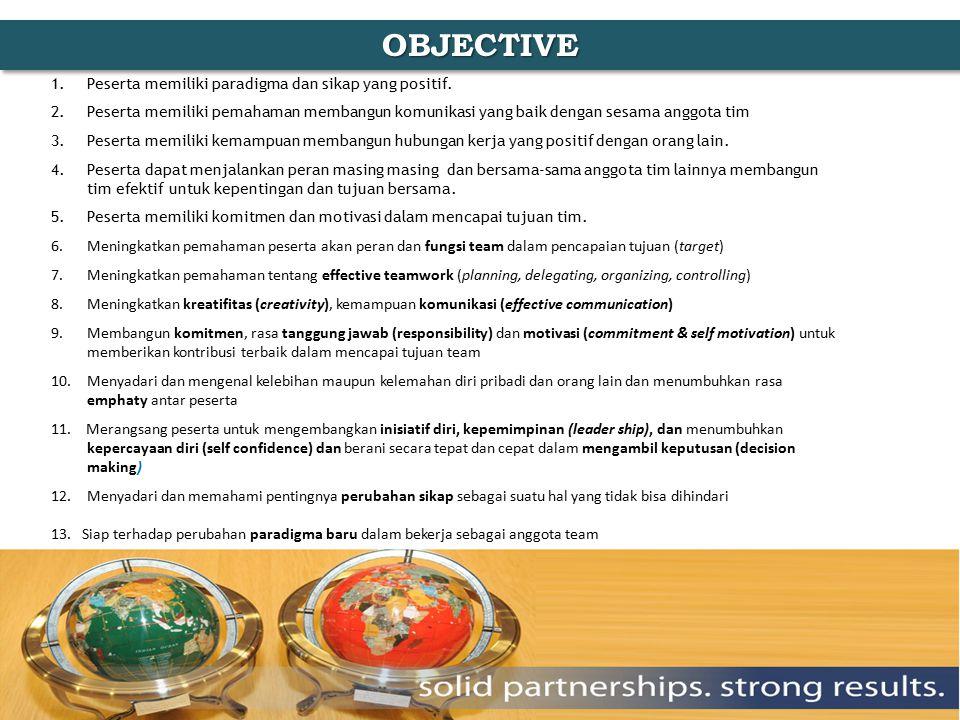 OBJECTIVE 1.Peserta memiliki paradigma dan sikap yang positif. 2.Peserta memiliki pemahaman membangun komunikasi yang baik dengan sesama anggota tim 3