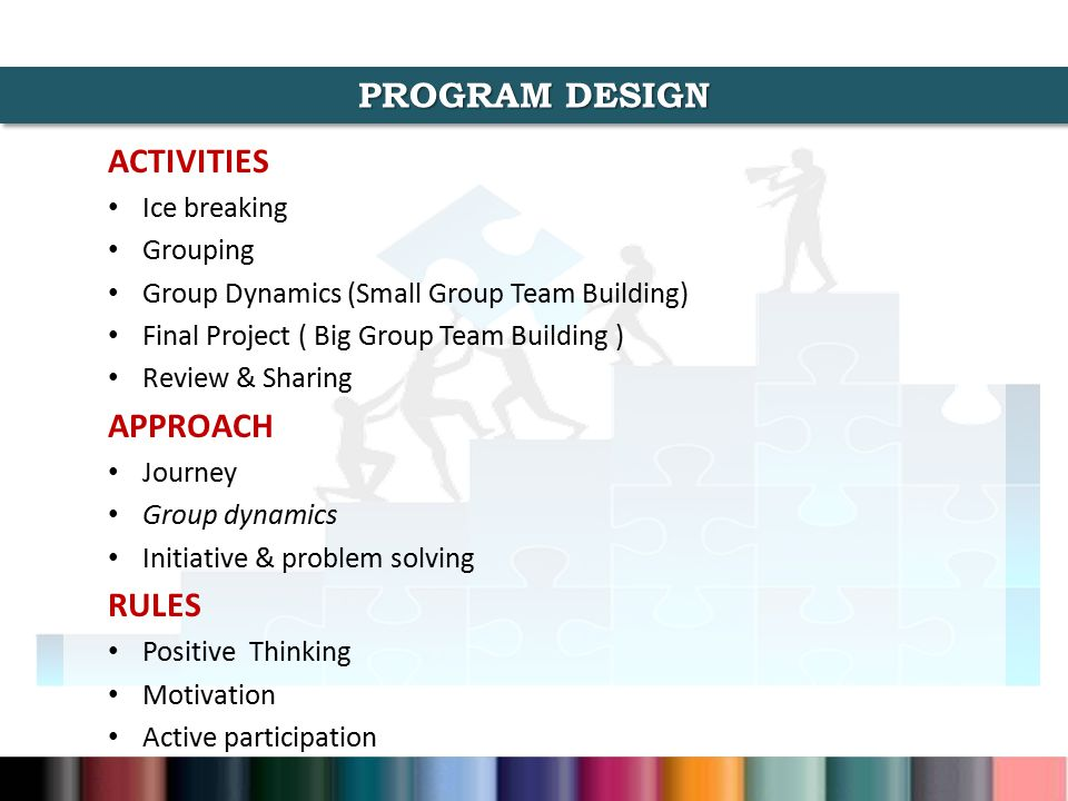 PROGRAM DESIGN ACTIVITIES Ice breaking Grouping Group Dynamics (Small Group Team Building) Final Project ( Big Group Team Building ) Review & Sharing