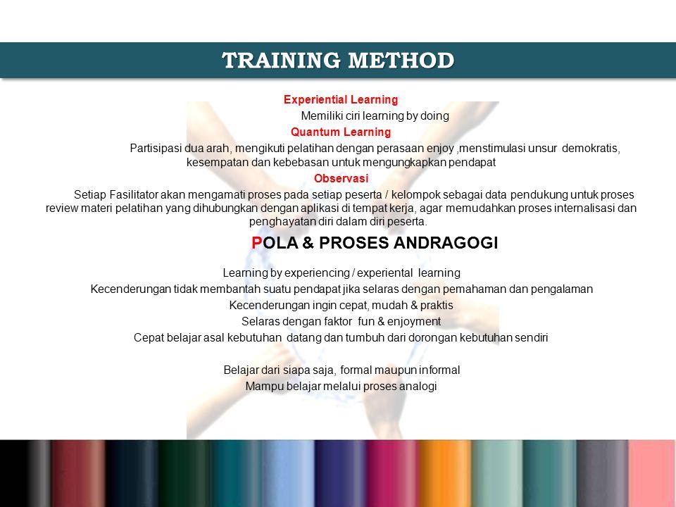 TRAINING METHOD Experiential Learning Memiliki ciri learning by doing Quantum Learning Partisipasi dua arah, mengikuti pelatihan dengan perasaan enjoy