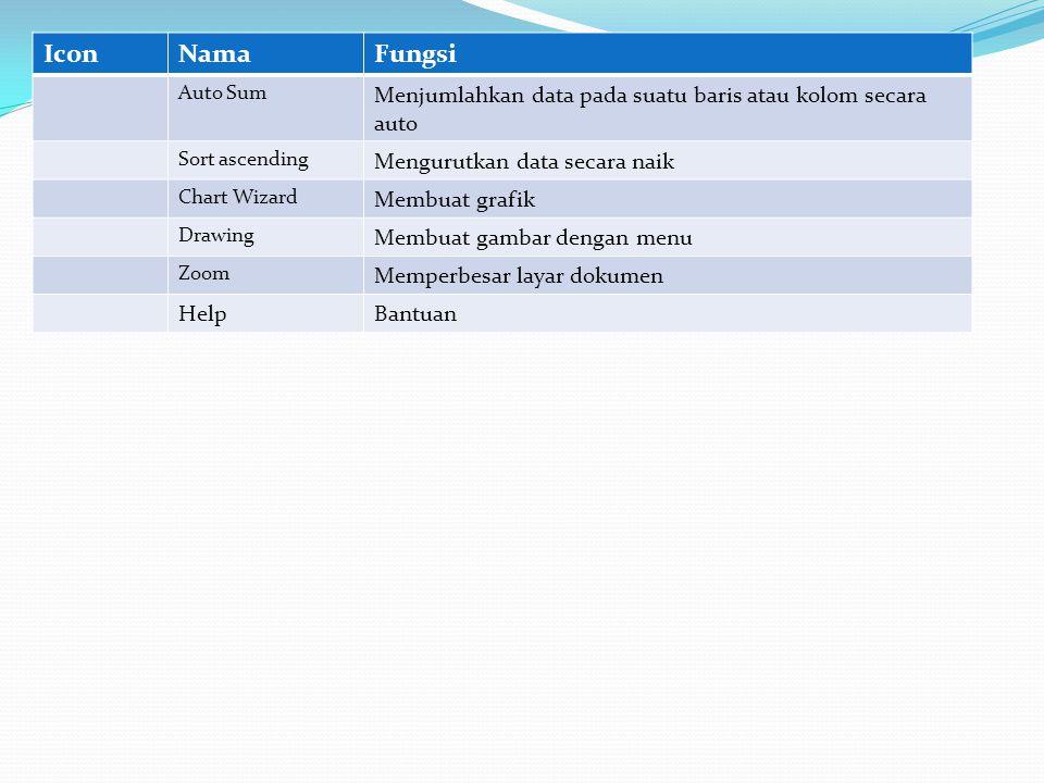 IconNamaFungsi Auto Sum Menjumlahkan data pada suatu baris atau kolom secara auto Sort ascending Mengurutkan data secara naik Chart Wizard Membuat grafik Drawing Membuat gambar dengan menu Zoom Memperbesar layar dokumen HelpBantuan