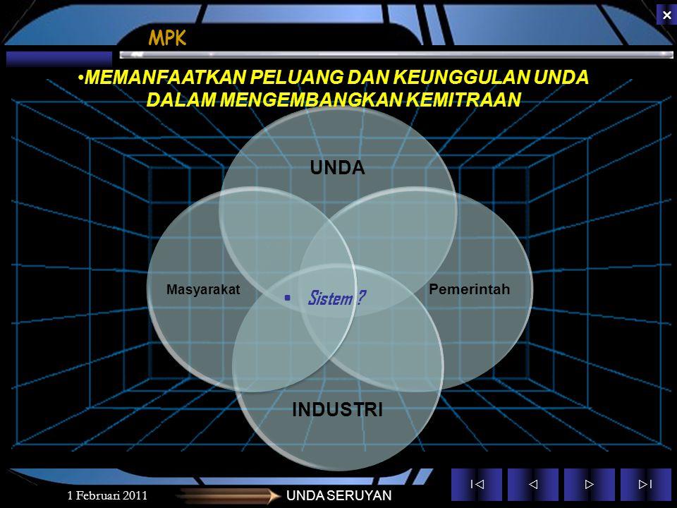 ||  ||  PKL : Praktek Kerja Lapangan diberikan bagi mahasiswa mahasiswi yang belum bekerja sehingga nantinya bisa direkomendasikan untuk bisa b