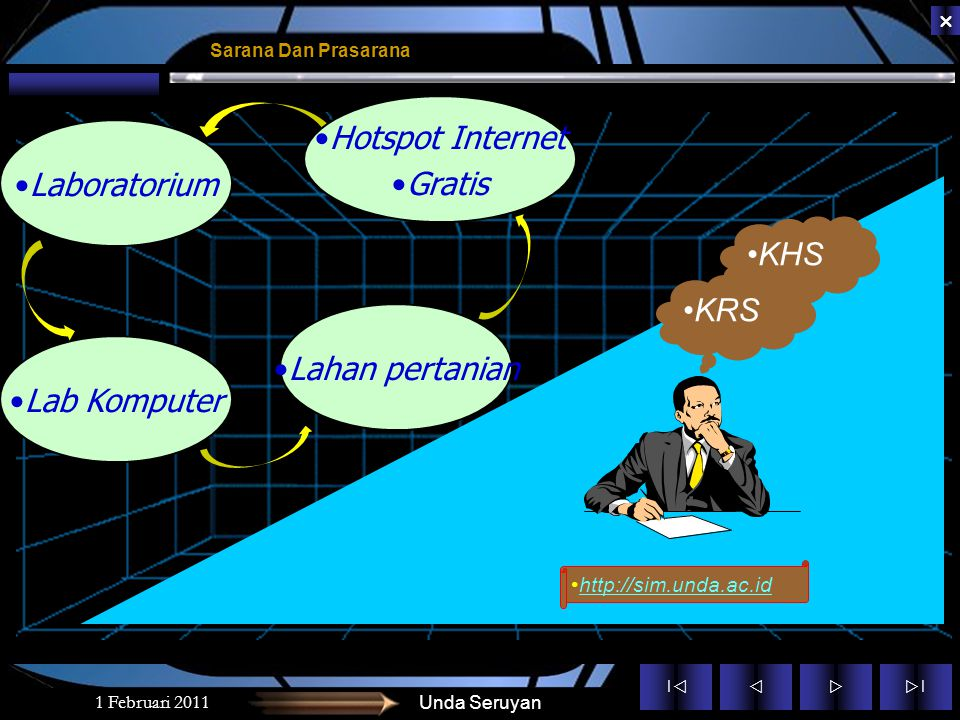 ||  ||  1 Februari 2011Unda Seruyan Sarana Dan Prasarana Laboratorium Lab Komputer Lahan pertanian KRS KHS http://sim.unda.ac.id Hotspot Internet Gratis