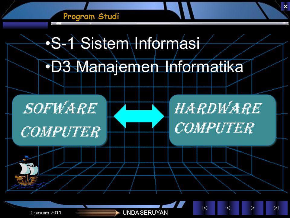 ||  ||  1 januari 2011UNDA SERUYAN S-1 Sistem Informasi D3 Manajemen Informatika Program Studi Sofware Computer Sofware Computer Hardware computer