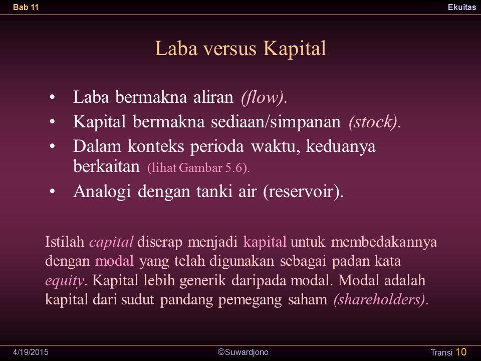  Suwardjono Bab 11Ekuitas 4/19/2015 Transi 10 Laba versus Kapital Laba bermakna aliran (flow). Kapital bermakna sediaan/simpanan (stock). Dalam konte