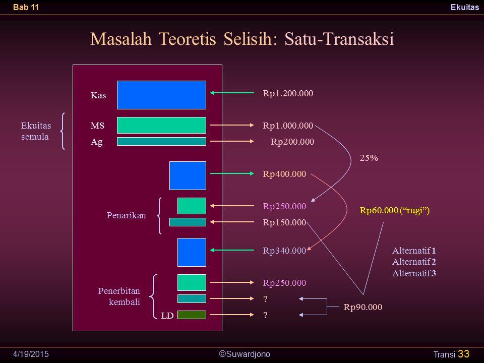  Suwardjono Bab 11Ekuitas 4/19/2015 Transi 33 Masalah Teoretis Selisih: Satu-Transaksi Kas MS Ag Rp1.200.000 Rp200.000 Rp1.000.000 Rp400.000 Rp150.00